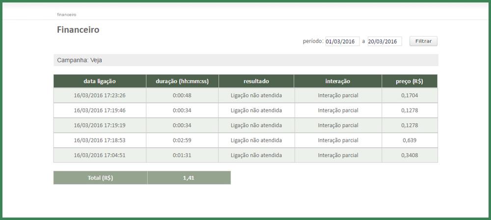 Dicador Automático de Chamadas - Financeiro